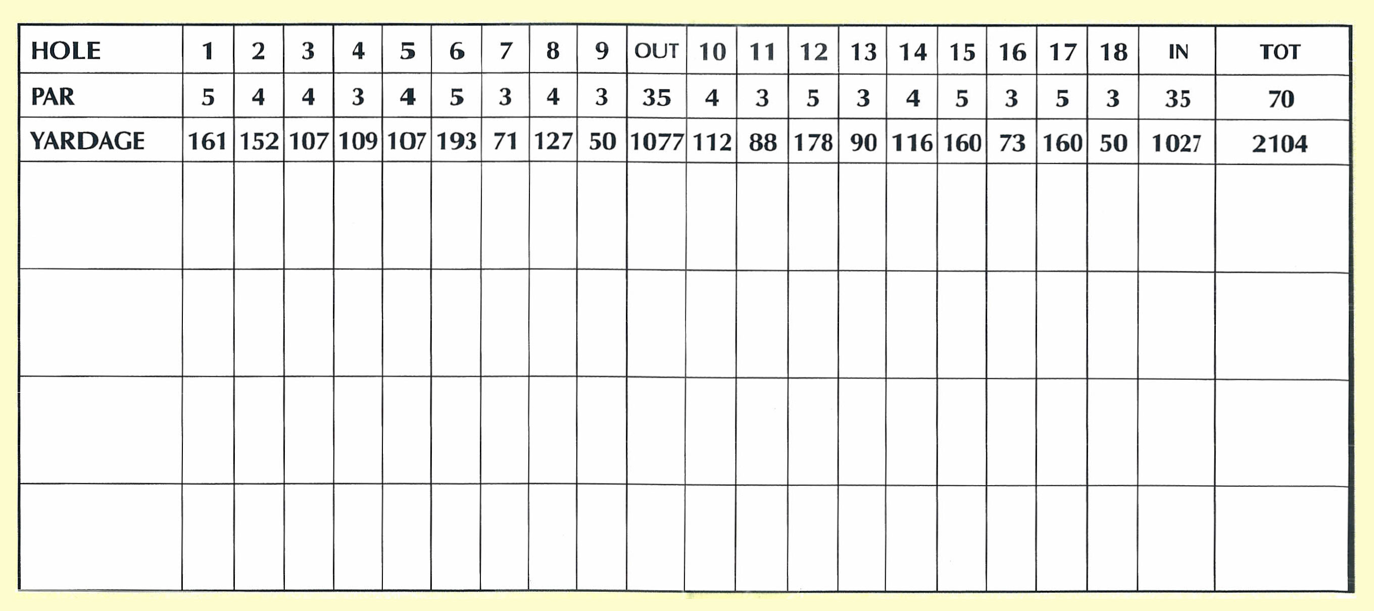 Footgolf-Score-Card